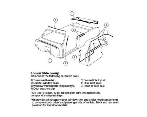 Camaro Master Weatherstrip & Gasket Kit, Convertible, For Cars With Standard Interior, 1968
