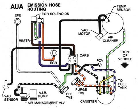 Camaro Decal, Emission Hose, Automatic Transmission, AUA, 1981